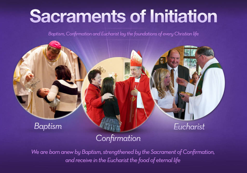 the christian rite of baptism Rite of christian initiation of 2 this rite includes not simply the celebration of the sacraments of baptism the rite of reception of baptised christians.