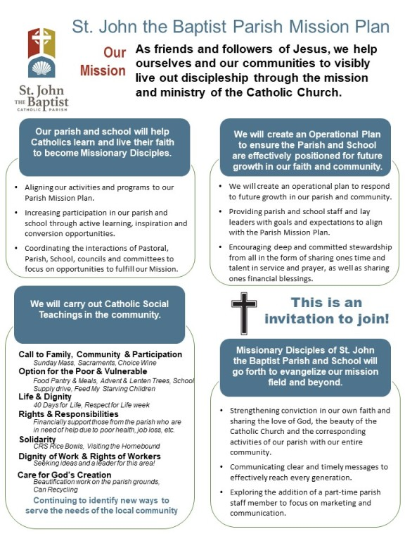 Parish Mission Summary