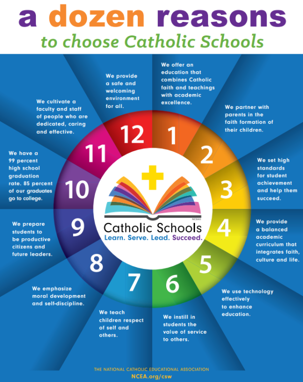 Catholic Schools Week 1