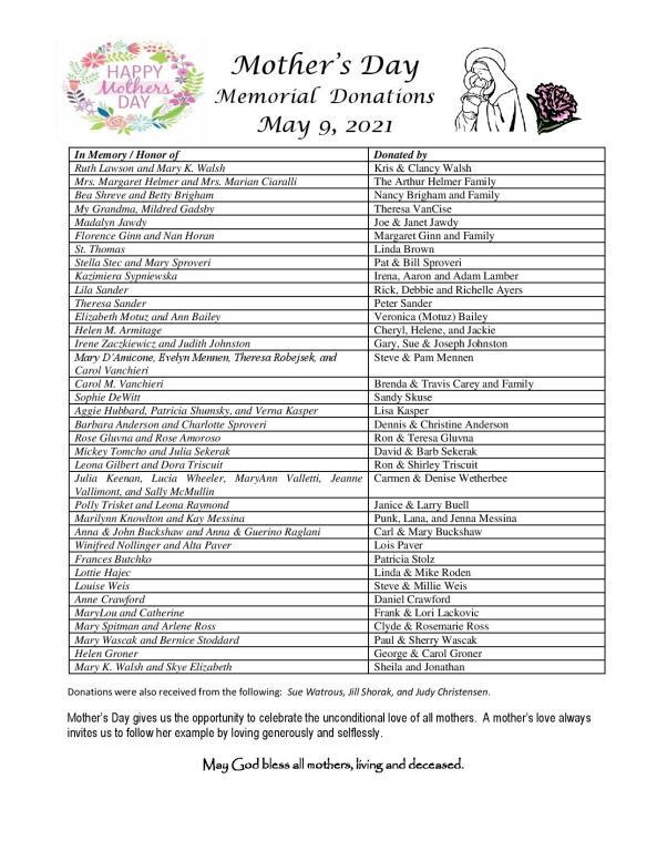 Mother's Day Memorials 2021