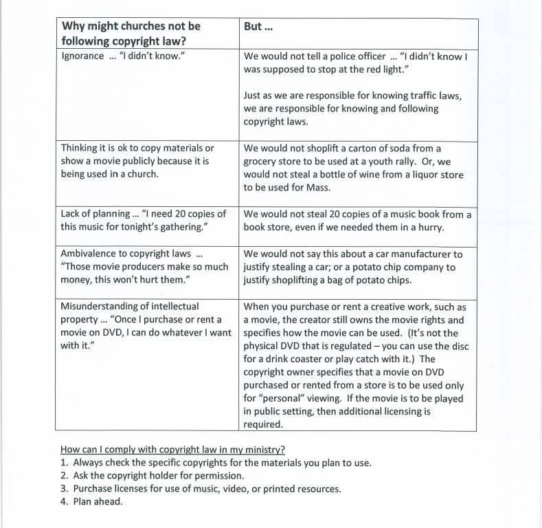 Copyright Explanation 2