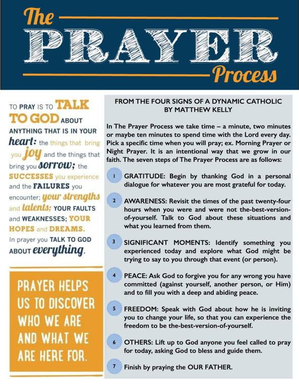 the dynamic catholic prayer process