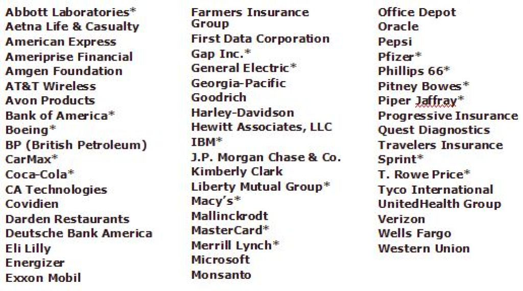 *companies Where Retirees Are Eligible To Request Matching Gifts