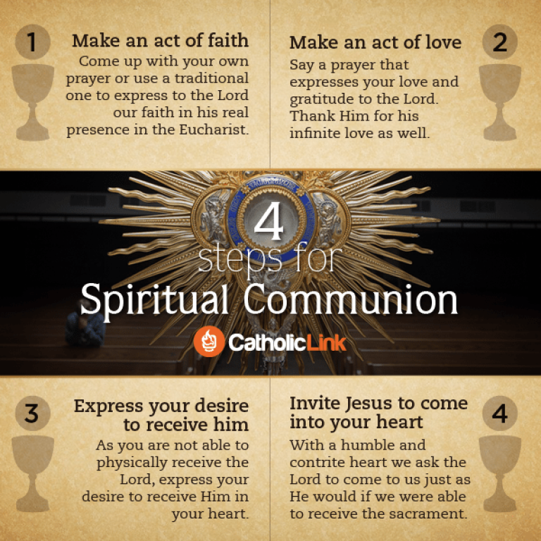 4 Steps for Spiritual Communion