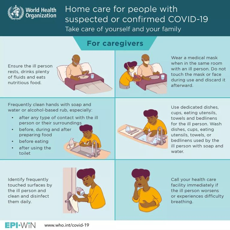 Caring for someone with COVID19 at home