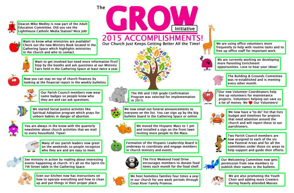GROW Accomplishments | Church of Saint Henry