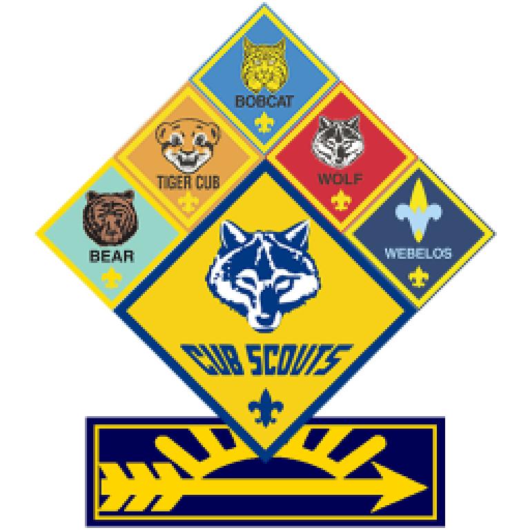 Boy Scouts of America | Saint Edward