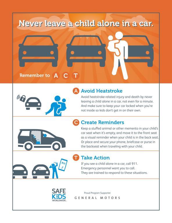 Heatstroke Infographic