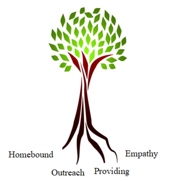 Hope Ministry Logo