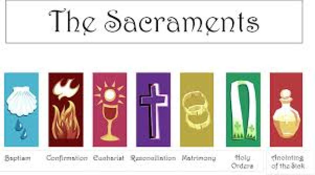the seven sacraments After extensive research of these sacraments, the studetns will pick the sacrament most interesting to them and write 4-5 page on that sacrament for the remaining.